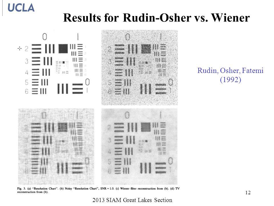 Results for Rudin-Osher vs. Wiener 2013 SIAM Great Lakes Section 12 Rudin, Osher, Fatemi (1992)