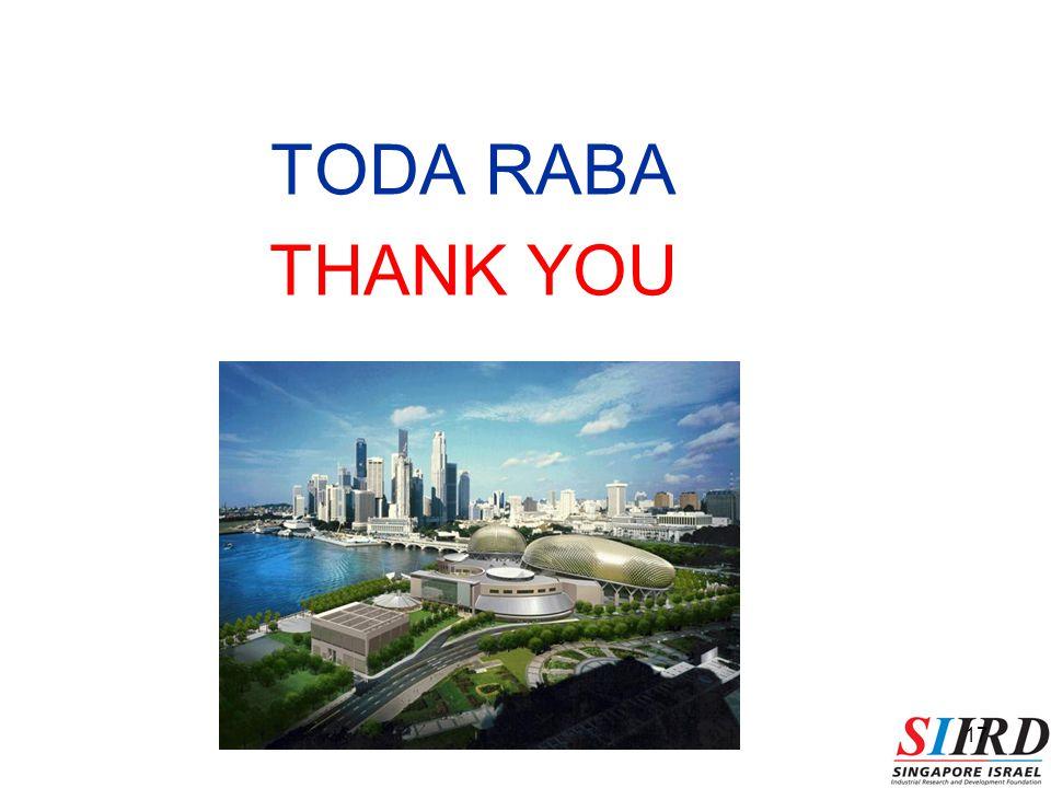 17 TODA RABA THANK YOU