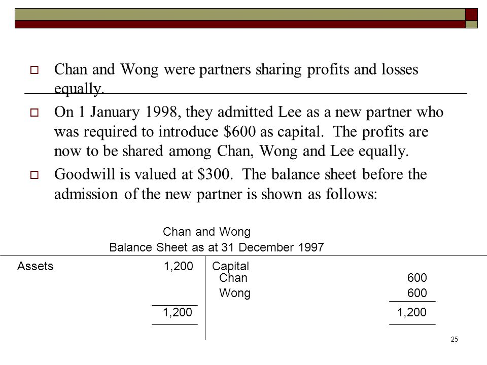 25  Chan and Wong were partners sharing profits and losses equally.