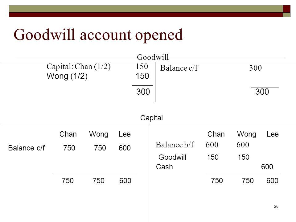 26 Goodwill account opened Goodwill Capital: Chan (1/2)150 Wong (1/2)150 300 Capital ChanWong LeeChanWongLee Balance c/f 750 750 600 Goodwill 150 150 Cash 600 750 750 600 Balance c/f300 Balance b/f 600 600
