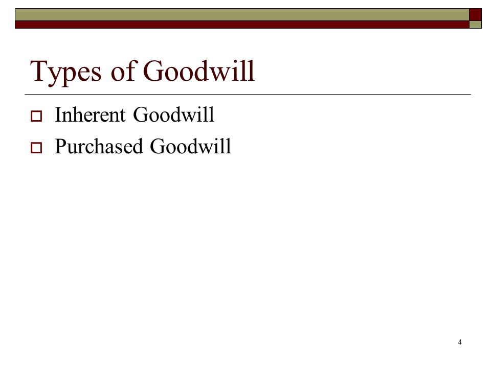 4 Types of Goodwill  Inherent Goodwill  Purchased Goodwill