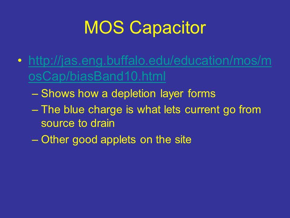 http://jas.eng.buffalo.edu/education/mos/m osCap/biasBand10.htmlhttp://jas.eng.buffalo.edu/education/mos/m osCap/biasBand10.html –Shows how a depletio
