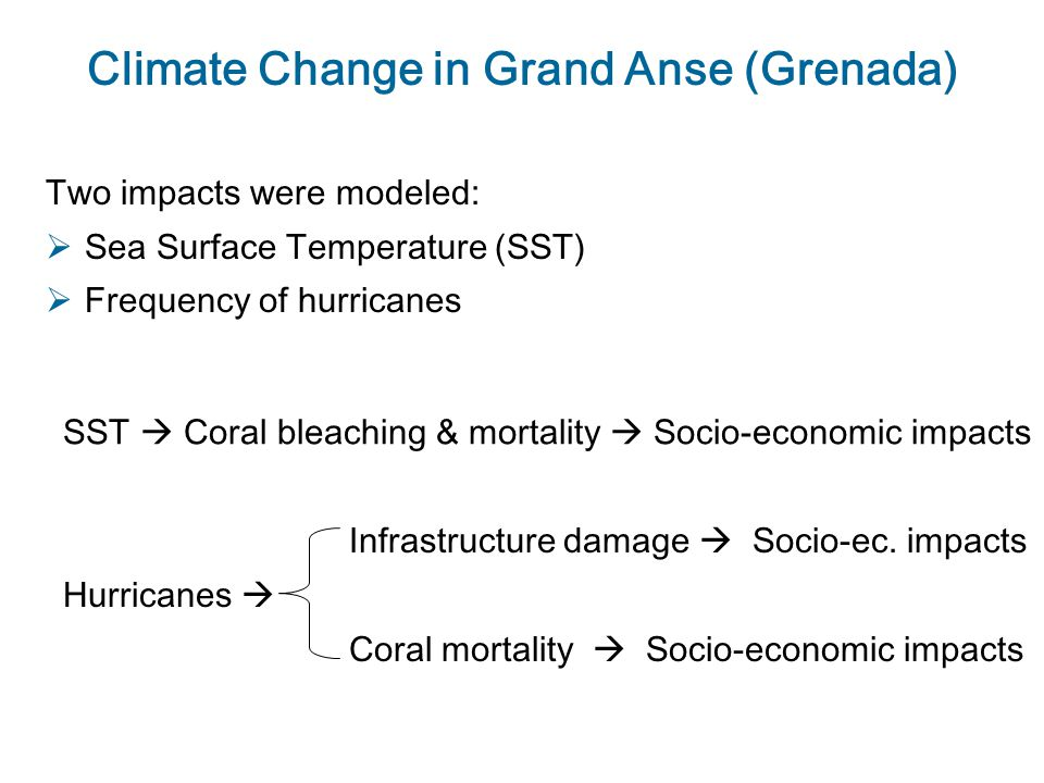 Climate Change in Grand Anse (Grenada) Two impacts were modeled:  Sea Surface Temperature (SST)  Frequency of hurricanes SST  Coral bleaching & mortality  Socio-economic impacts Infrastructure damage  Socio-ec.