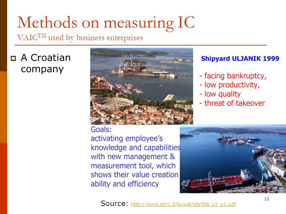 Methods on measuring IC VAIC TM used by business enterprises  A Croatian company 13 Source: http://www.ebrc.fi/kuvat/ebrf08_s3_p1.pdf http://www.ebrc.fi/kuvat/ebrf08_s3_p1.pdf