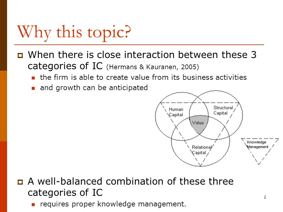 Why this topic?  When there is close interaction between these 3 categories of IC (Hermans & Kauranen, 2005) the firm is able to create value from it