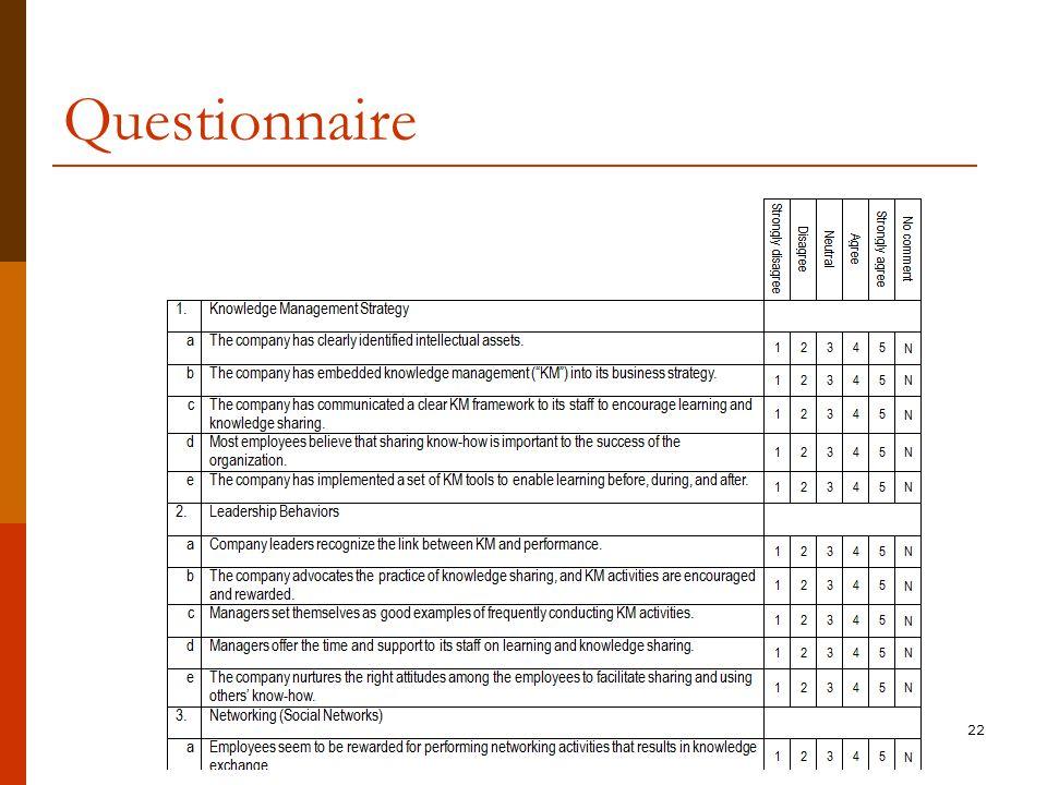 Questionnaire 22