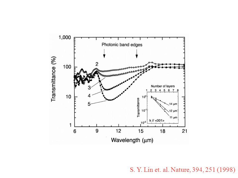 S. Y. Lin et. al. Nature, 394, 251 (1998)