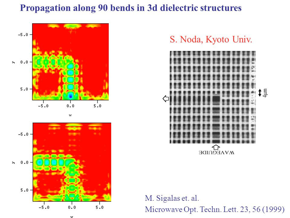 Propagation along 90 bends in 3d dielectric structures M.