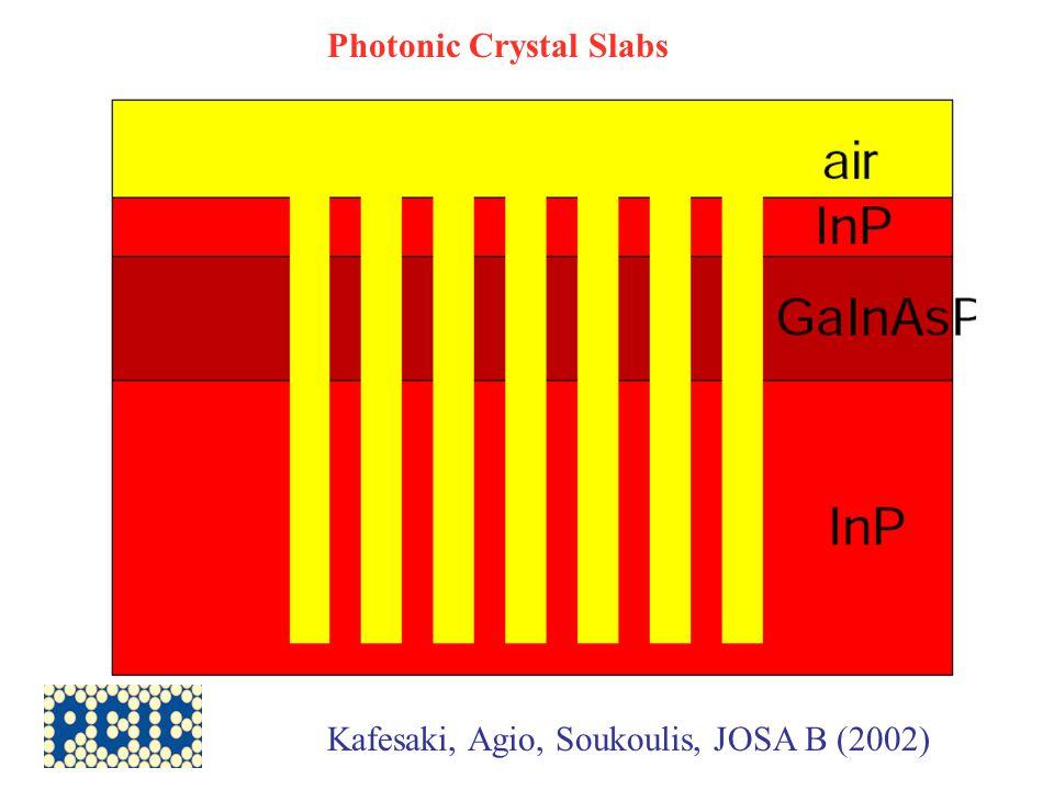 Kafesaki, Agio, Soukoulis, JOSA B (2002) Photonic Crystal Slabs