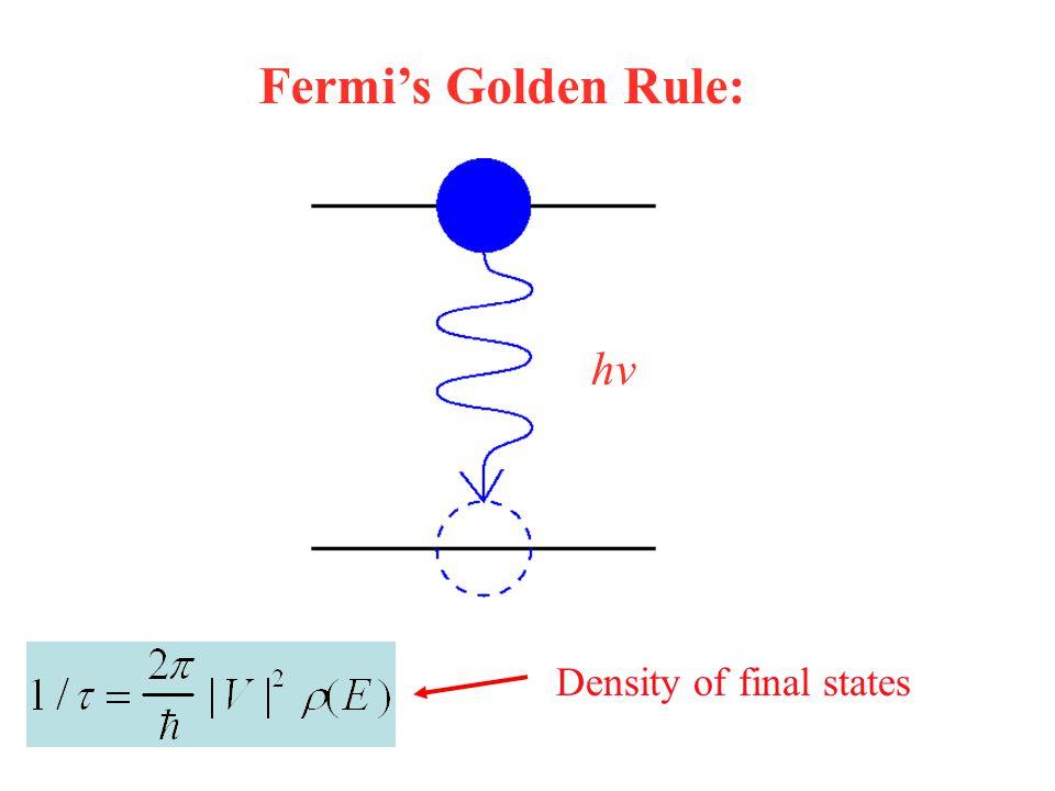 Fermi's Golden Rule: hv Density of final states