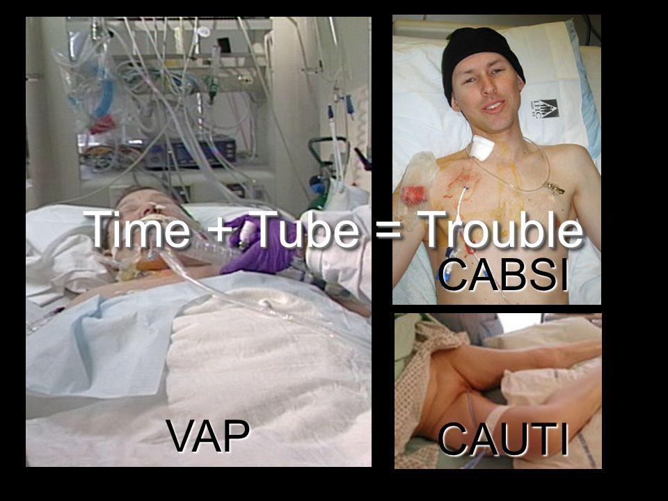 VAP CABSI CAUTI Time + Tube = Trouble