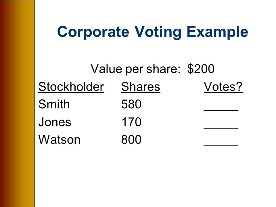 Corporate Voting Example Value per share: $200 StockholderSharesVotes.