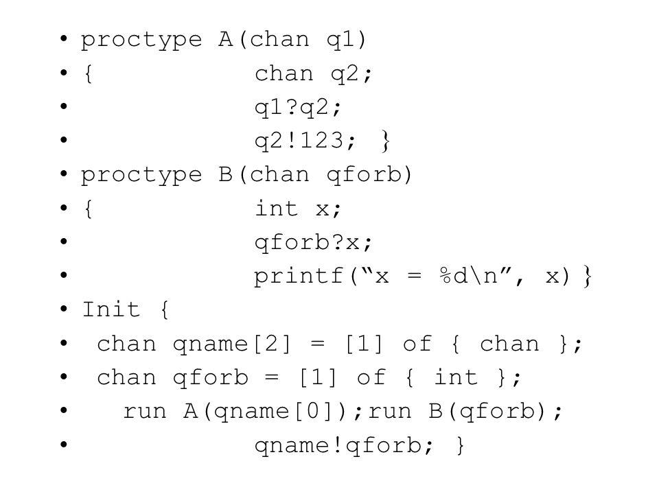 proctype A(chan q1) {chan q2; q1?q2; q2!123; } proctype B(chan qforb) {int x; qforb?x; printf( x = %d\n , x) } Init { chan qname[2] = [1] of { chan }; chan qforb = [1] of { int }; run A(qname[0]);run B(qforb); qname!qforb; }