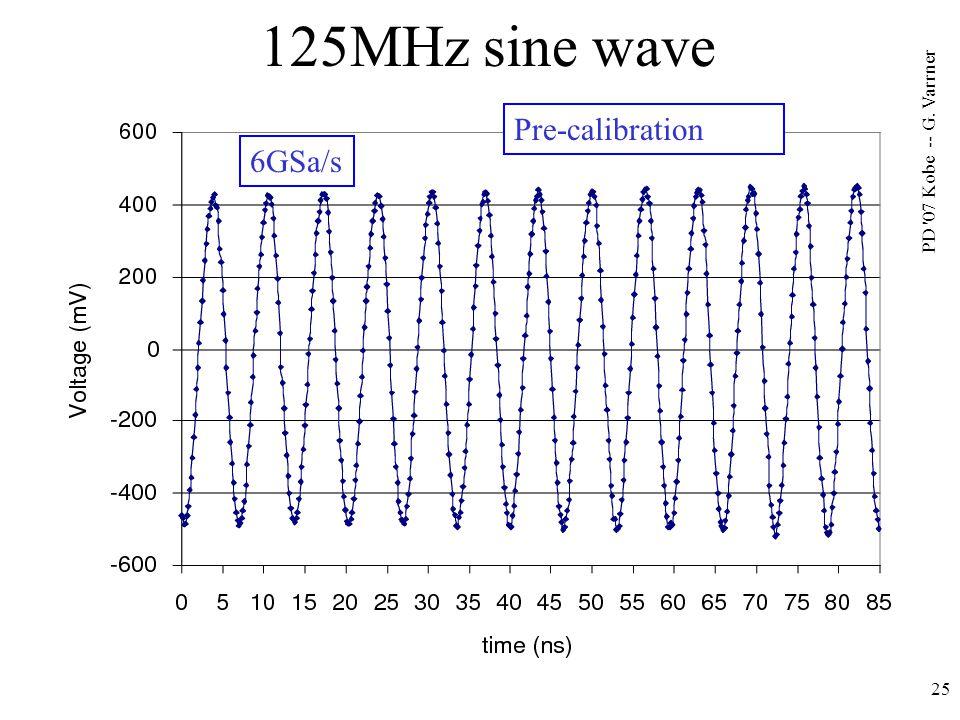PD 07 Kobe -- G. Varrner 25 125MHz sine wave 6GSa/s Pre-calibration
