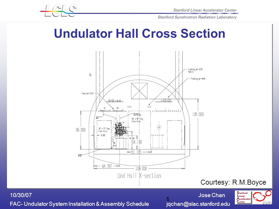 Jose Chan FAC- Undulator System Installation & Assembly Schedulejqchan@slac.stanford.edu 10/30/07 5 Undulator Hall Cross Section Courtesy: R.M.Boyce