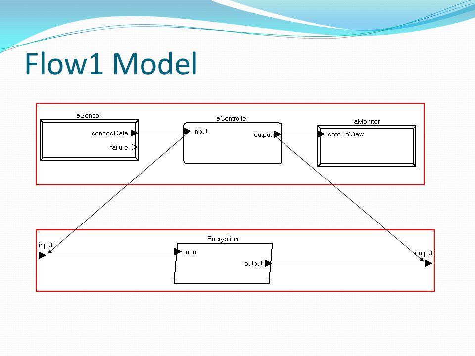 Flow1 Model