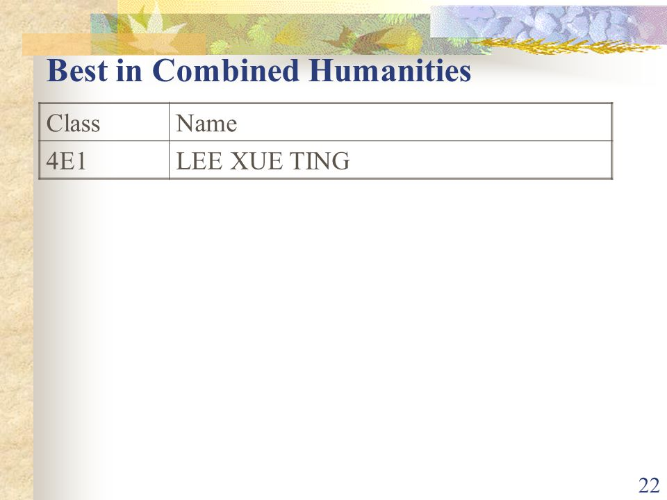 22 Best in Combined Humanities ClassName 4E1LEE XUE TING