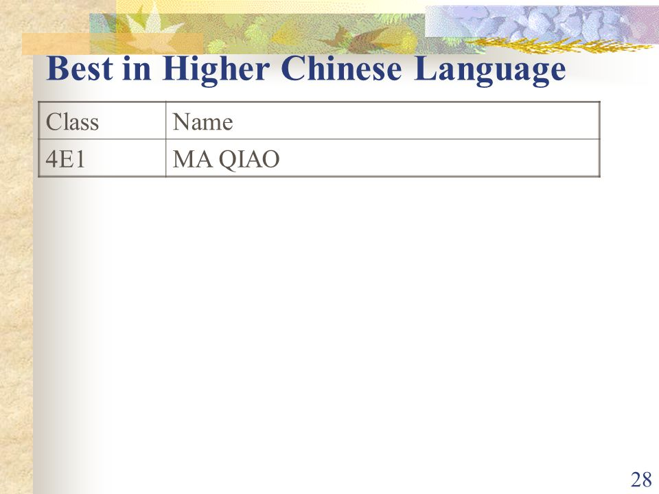 28 Best in Higher Chinese Language ClassName 4E1MA QIAO