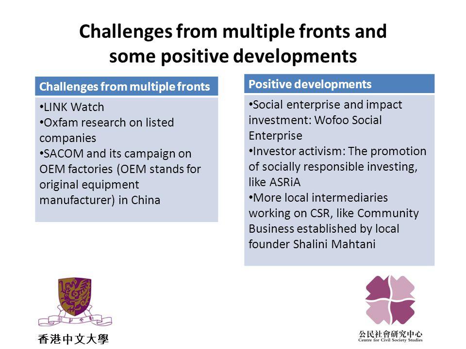 香港中文大學 Restoring CSR and corporate citizenship to its rightful place Conclusion: