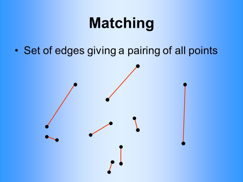 Matching Set of edges giving a pairing of all points