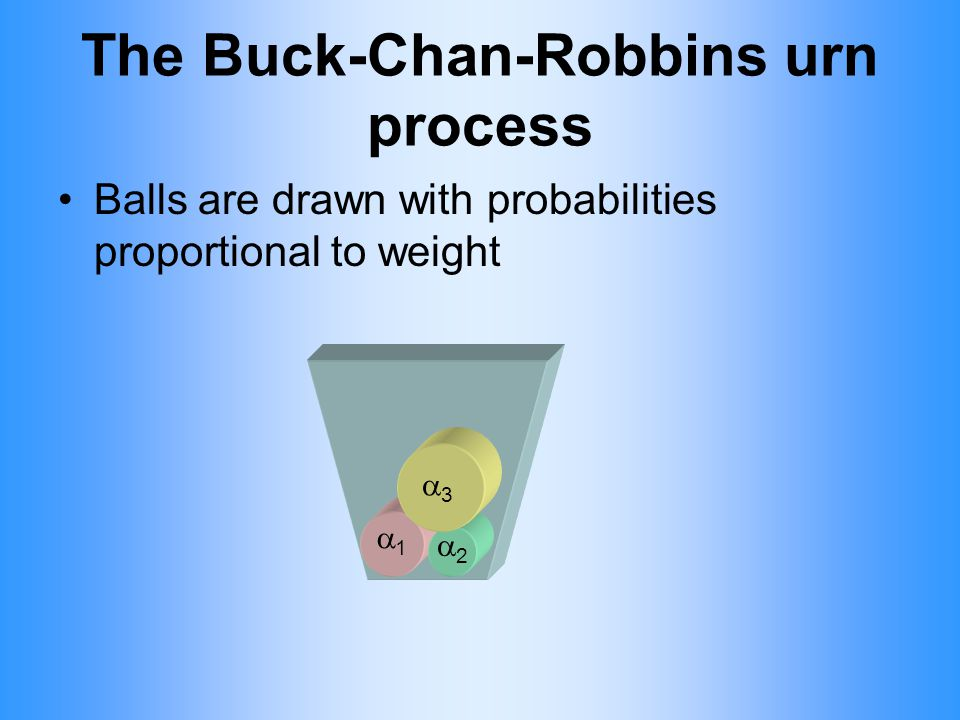 The Buck-Chan-Robbins urn process Balls are drawn with probabilities proportional to weight 11 22 33