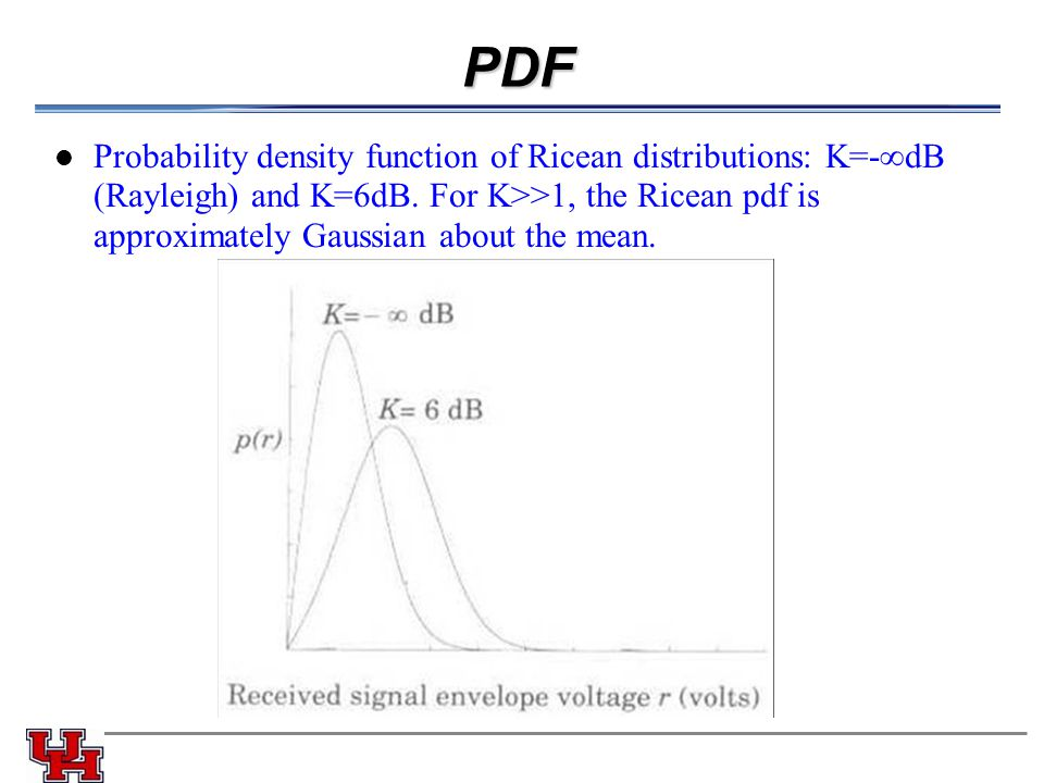 PDF Probability density function of Ricean distributions: K=-∞dB (Rayleigh) and K=6dB.
