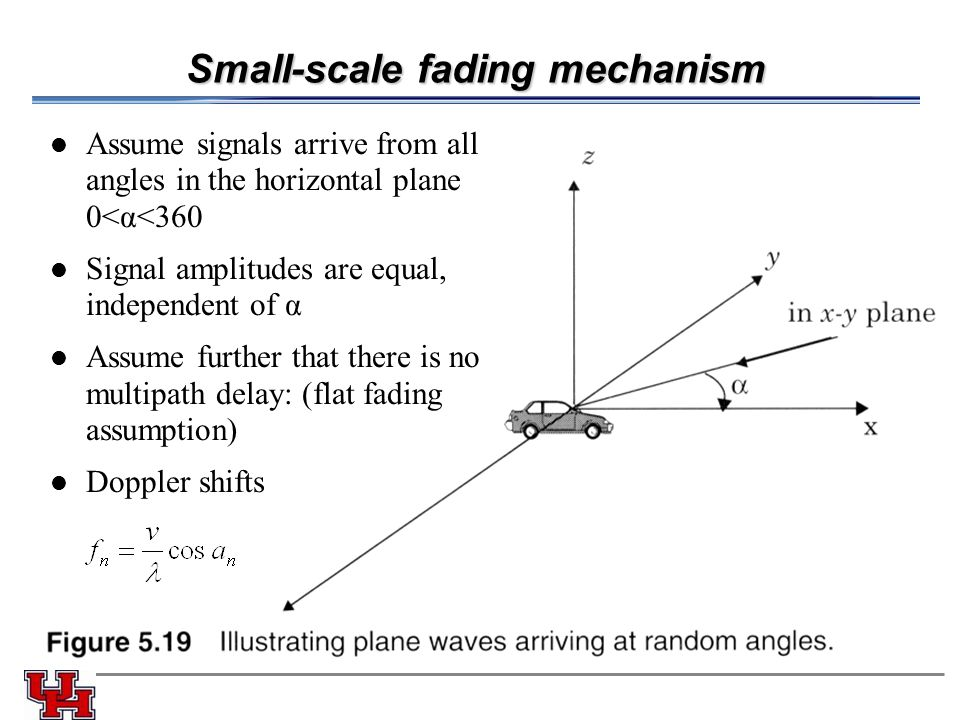 Small-scale fading mechanism Assume signals arrive from all angles in the horizontal plane 0<α<360 Signal amplitudes are equal, independent of α Assume further that there is no multipath delay: (flat fading assumption) Doppler shifts