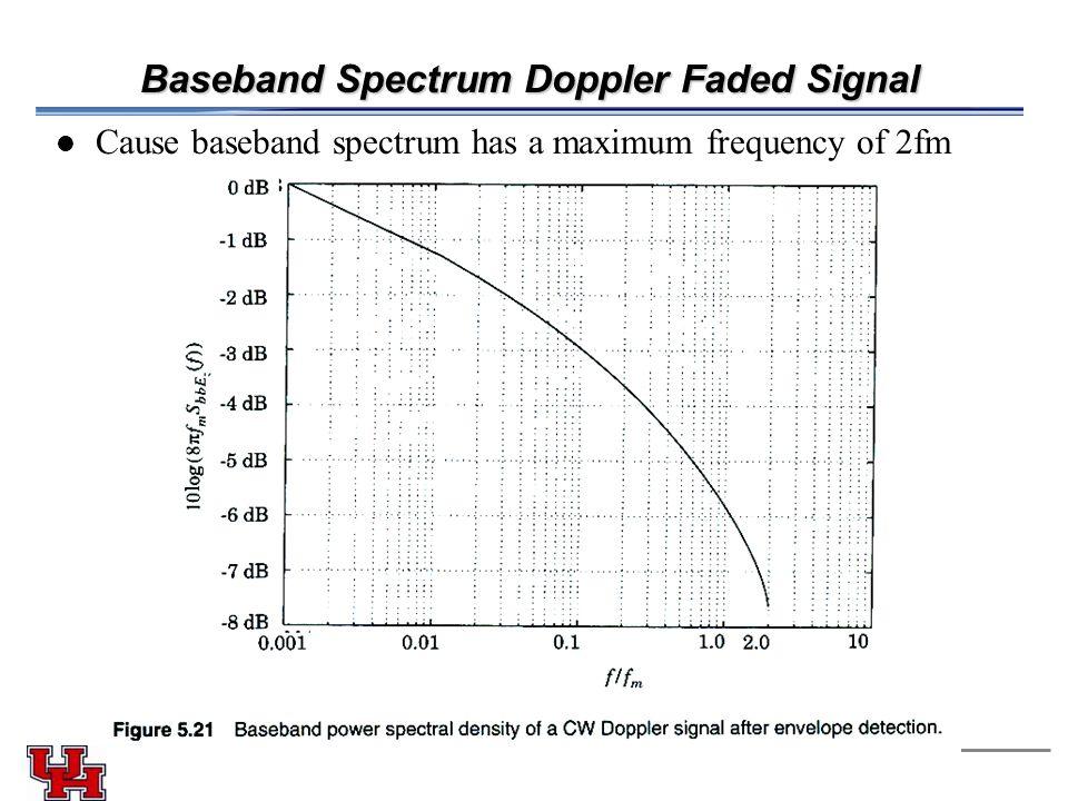 Baseband Spectrum Doppler Faded Signal Cause baseband spectrum has a maximum frequency of 2fm