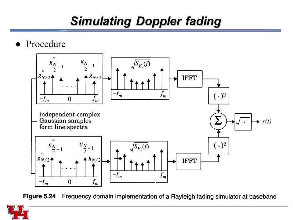 Simulating Doppler fading Procedure