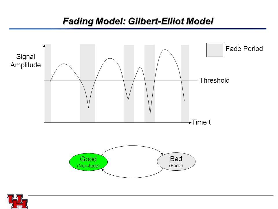 Fading Model: Gilbert-Elliot Model Fade Period Time t Signal Amplitude Threshold Good (Non-fade) Bad (Fade)