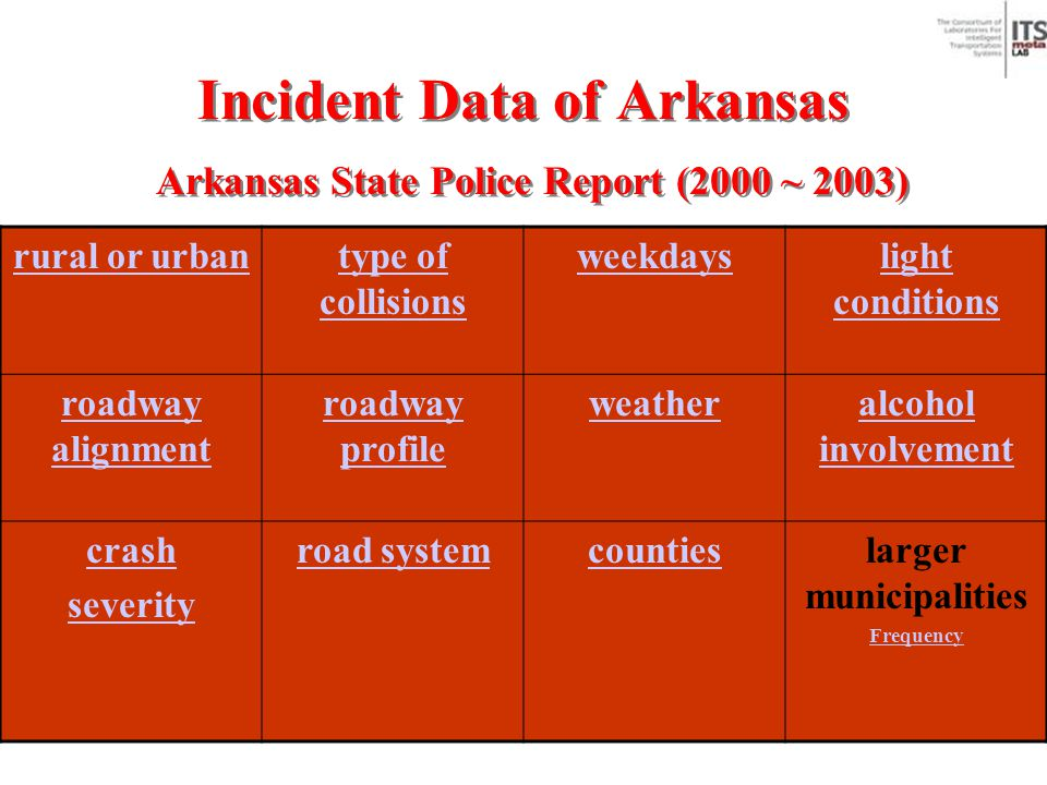 6 Incident Data of Arkansas Arkansas State Police Report (2000 ~ 2003) rural or urbantype of collisions weekdayslight conditions roadway alignment roa
