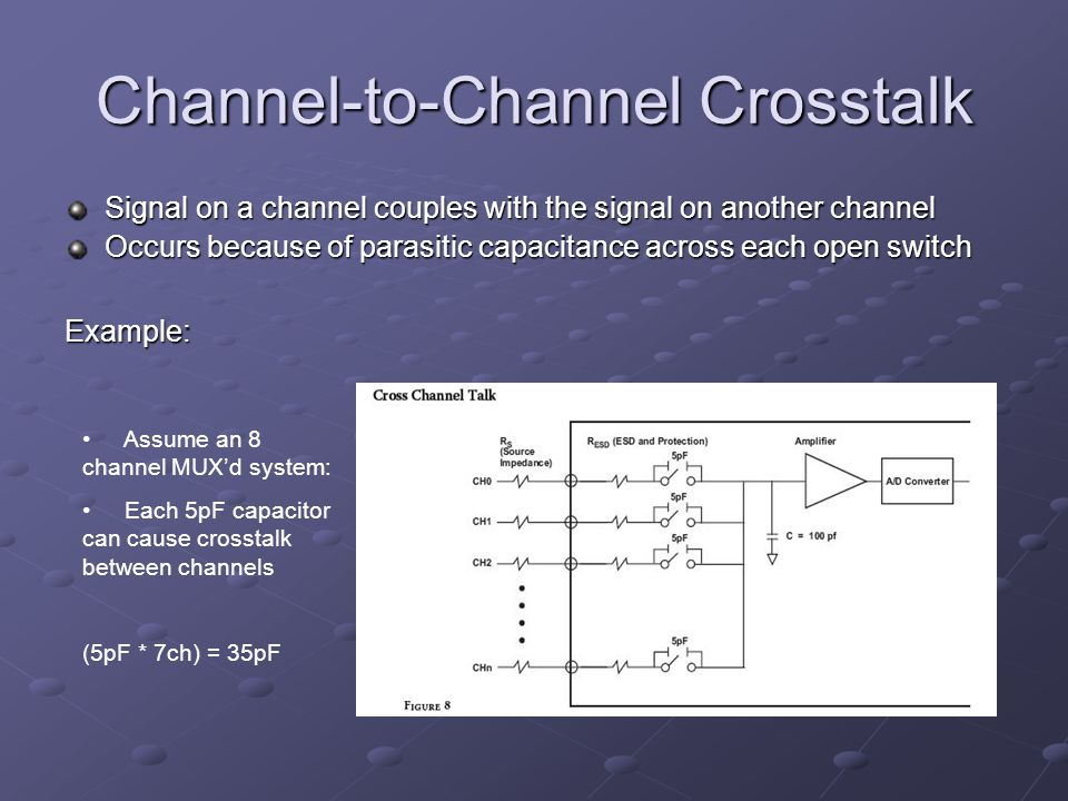 Channel-to-Channel Crosstalk Signal on a channel couples with the signal on another channel Occurs because of parasitic capacitance across each open switch Example: Assume an 8 channel MUX'd system: Each 5pF capacitor can cause crosstalk between channels (5pF * 7ch) = 35pF