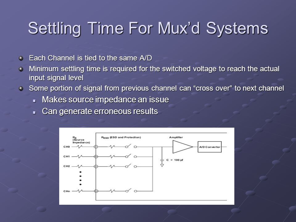 Settling Time For Mux'd Systems Each Channel is tied to the same A/D Minimum settling time is required for the switched voltage to reach the actual input signal level Some portion of signal from previous channel can cross over to next channel Makes source impedance an issue Makes source impedance an issue Can generate erroneous results Can generate erroneous results