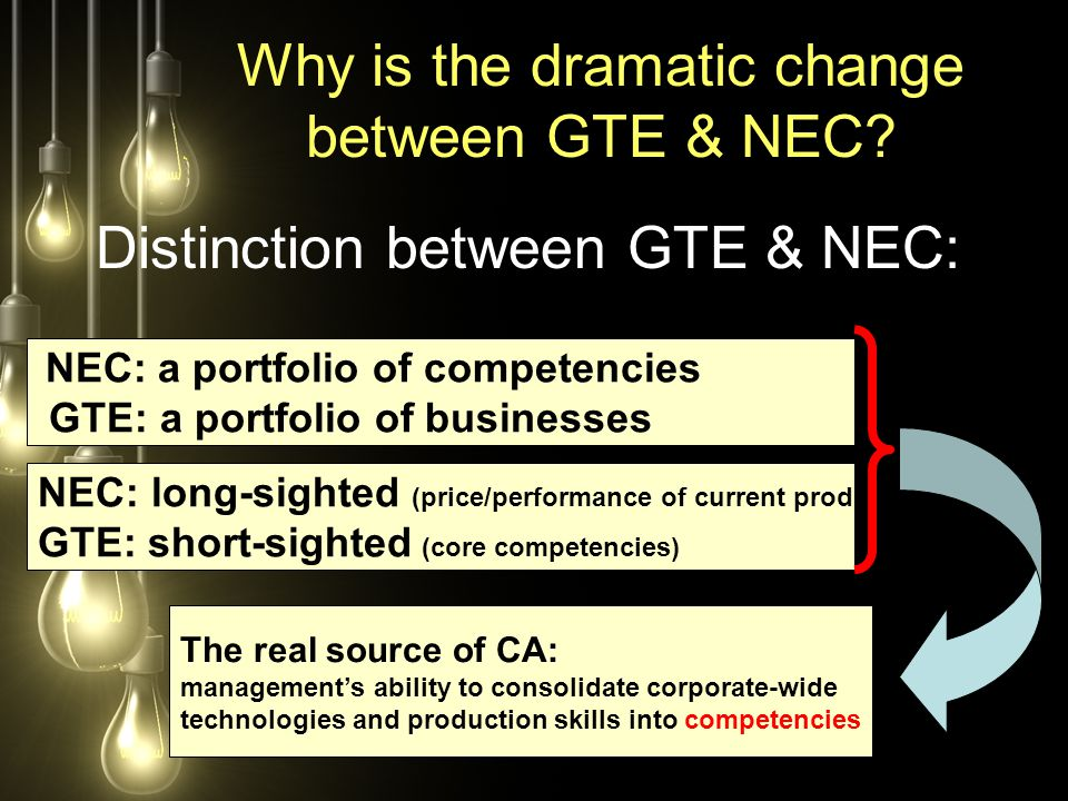 Why is the dramatic change between GTE & NEC? Distinction between GTE & NEC: NEC: a portfolio of competencies GTE: a portfolio of businesses NEC: long