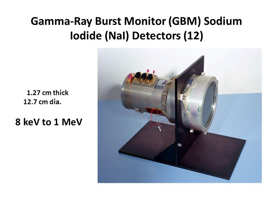 Gamma-Ray Burst Monitor (GBM) Sodium Iodide (NaI) Detectors (12) 1.27 cm thick 12.7 cm dia.