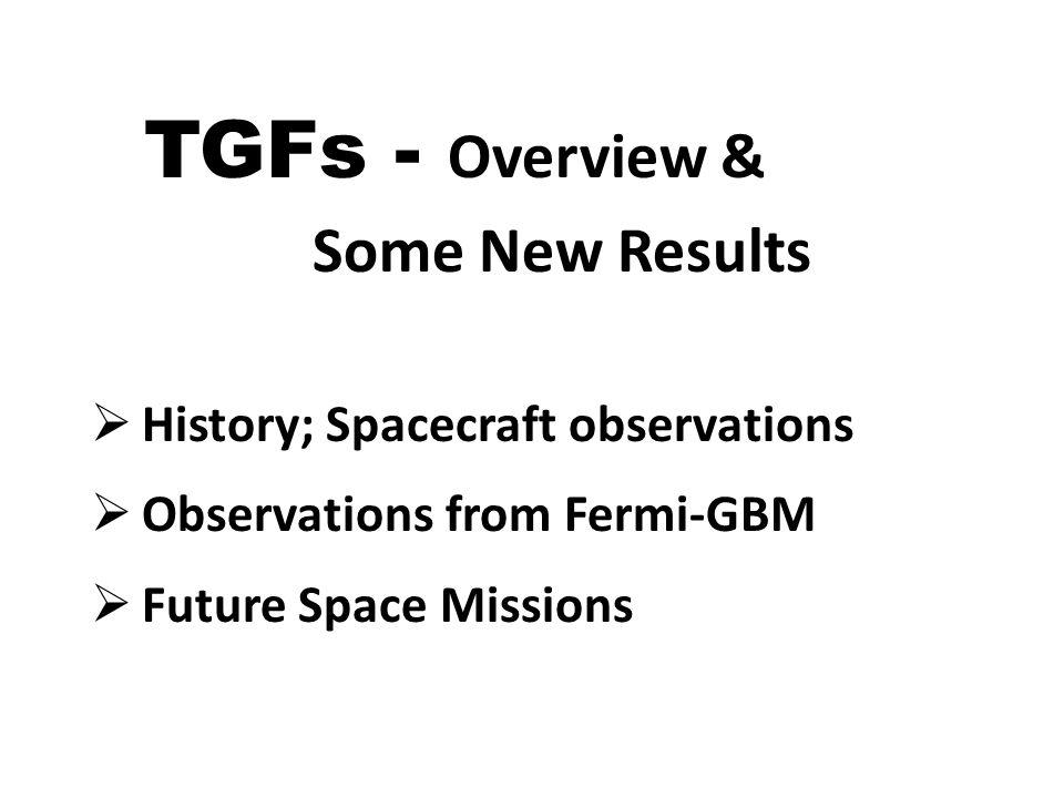 First look at a GBM an Un-triggered TGF Binned Data 20μs/bin TGF Full-Width: ~0.25ms Total cts above bkgnd: ~35 cts Peak ct.