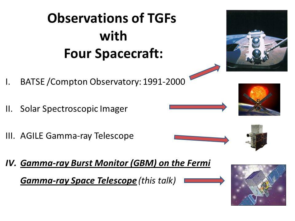 TGFs – Major Observational Questions:  Altitude of origin.