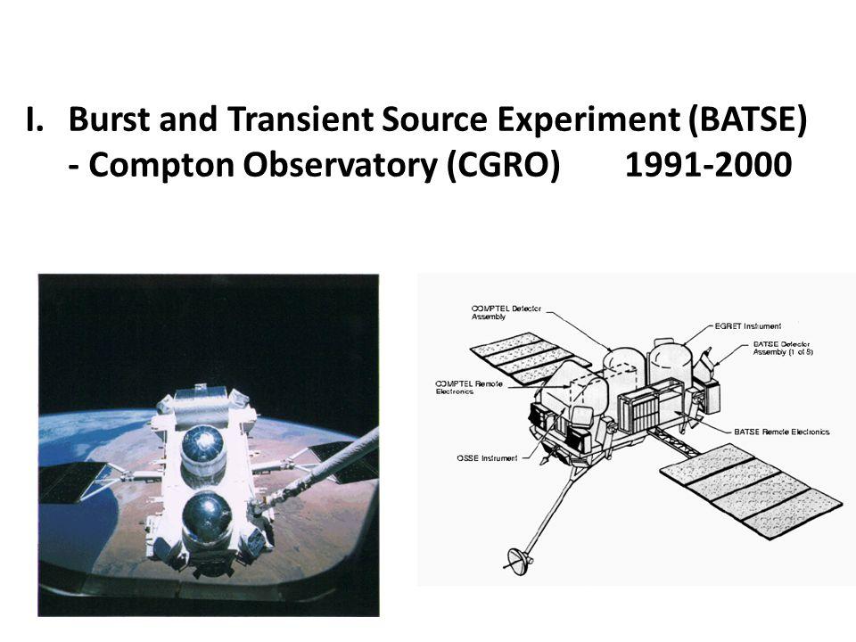 Plot by M. Briggs TGF #5, Individual Detectors, 0.1ms bins NaI (12) BGO (2)