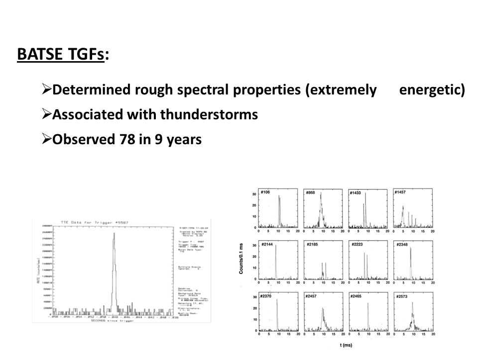 Time Profiles – All Detectors Combined Energies of Single Counts - BGO Detectors Only Properties of 10 Short TGF Pulses