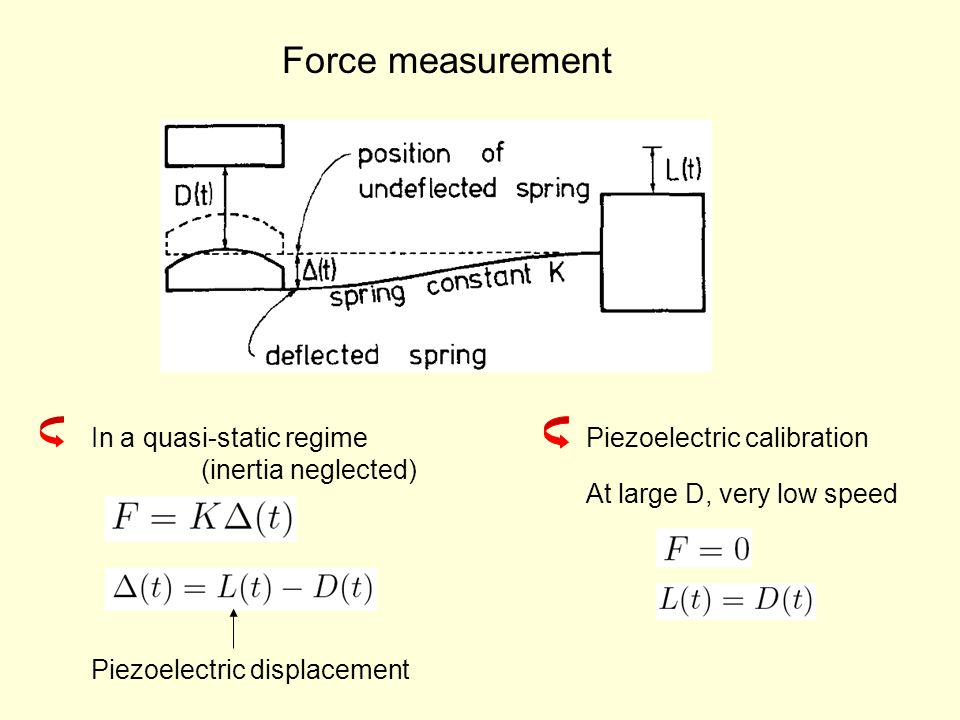 Force measurement In a quasi-static regime (inertia neglected) Piezoelectric displacement At large D, very low speed Piezoelectric calibration