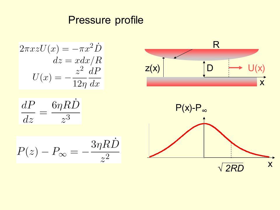 Pressure profile P(x)-P ∞ x R z(x) x DU(x) √ 2RD