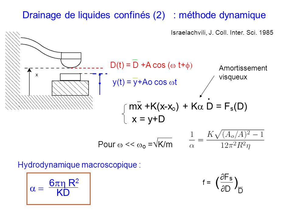 Drainage de liquides confinés (2) y(t) = y+Ao cos  t Israelachvili, J.
