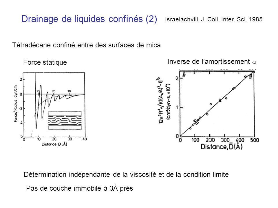 Drainage de liquides confinés (2) Israelachvili, J.