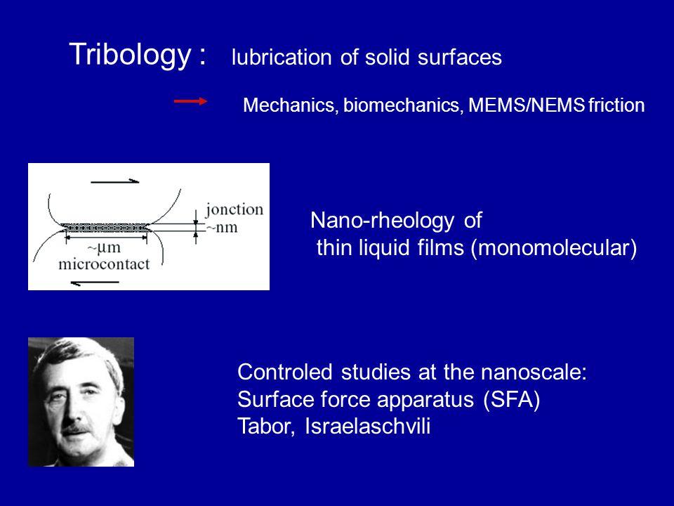 Tribology : lubrication of solid surfaces Mechanics, biomechanics, MEMS/NEMS friction Nano-rheology of thin liquid films (monomolecular) Controled studies at the nanoscale: Surface force apparatus (SFA) Tabor, Israelaschvili