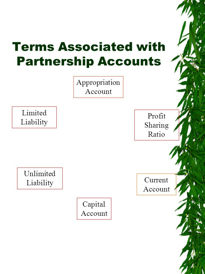 (H) Partnership revision Bogart & Bacall d) ii) Profit Sharing Ratio New partners share = 25% = 1/4 Left over = 3/4 (to be split in a ratio of 3:2) Bacall – Share of profit = 2/5 x 3/4 = 6/20 = 3/10= 30% To Check Bogart = 3/5 x 3/4 = 9/20= 45% Cagney= 25% 100%
