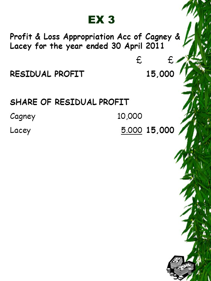 EX 3 Profit & Loss Appropriation Acc of Cagney & Lacey for the year ended 30 April 2011£ RESIDUAL PROFIT15,000 SHARE OF RESIDUAL PROFIT Cagney 10,000 Lacey 5.00015,000