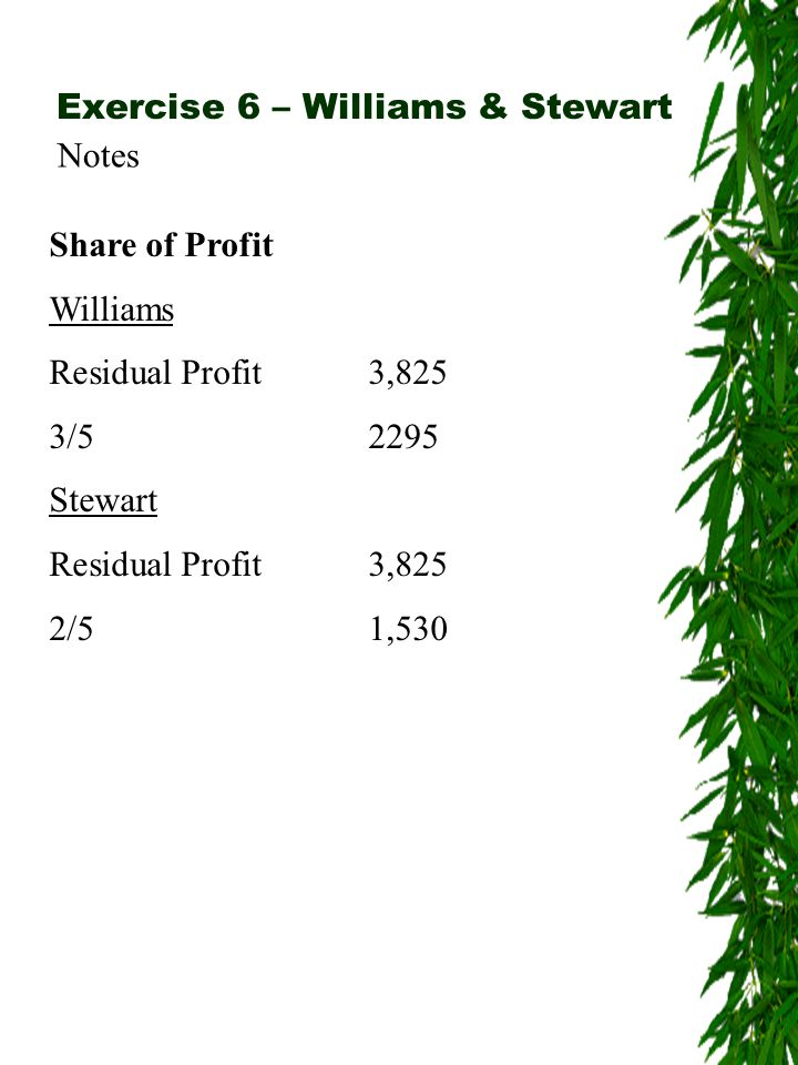 Exercise 6 – Williams & Stewart Notes Share of Profit Williams Residual Profit3,825 3/52295 Stewart Residual Profit3,825 2/51,530