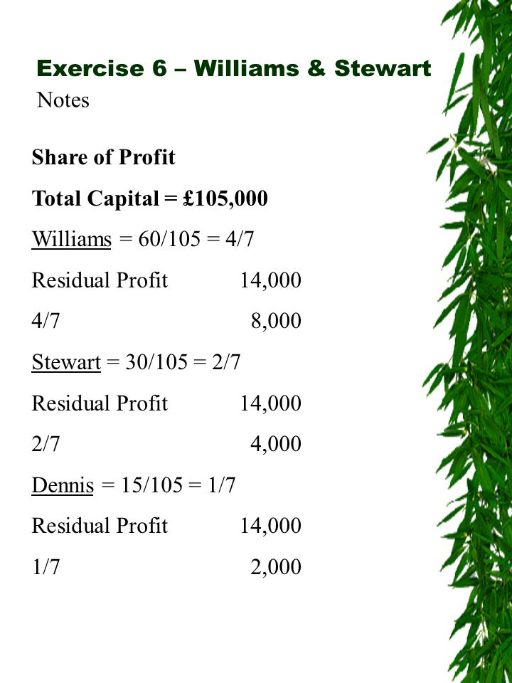 Exercise 6 – Williams & Stewart Notes Share of Profit Total Capital = £105,000 Williams = 60/105 = 4/7 Residual Profit14,000 4/78,000 Stewart = 30/105 = 2/7 Residual Profit14,000 2/74,000 Dennis = 15/105 = 1/7 Residual Profit14,000 1/72,000