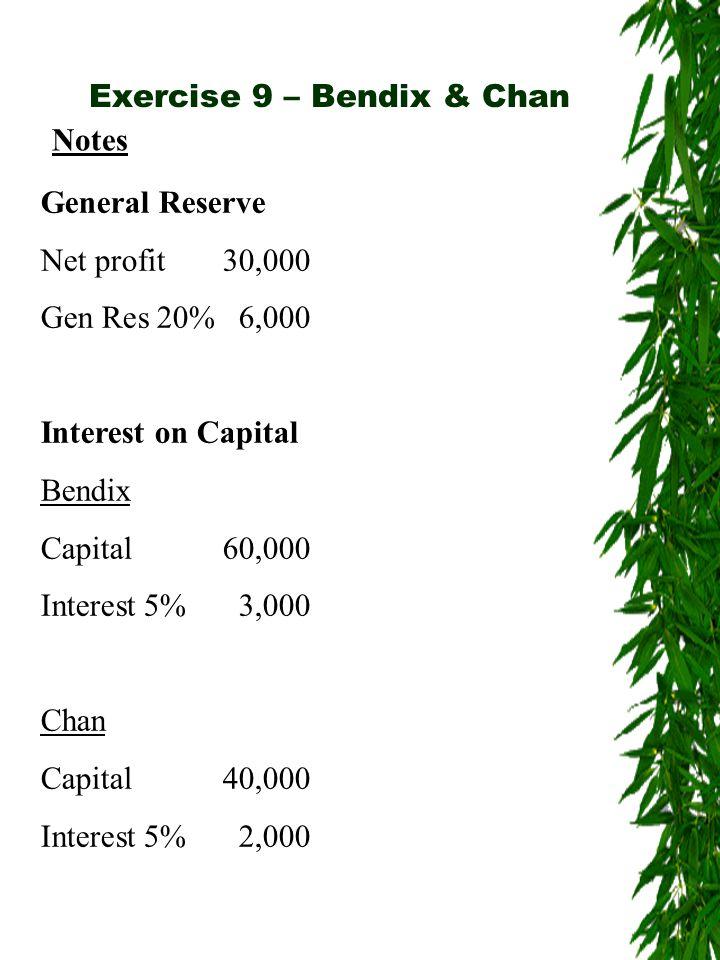 Exercise 9 – Bendix & Chan Notes General Reserve Net profit30,000 Gen Res 20%6,000 Interest on Capital Bendix Capital60,000 Interest 5%3,000 Chan Capital40,000 Interest 5%2,000