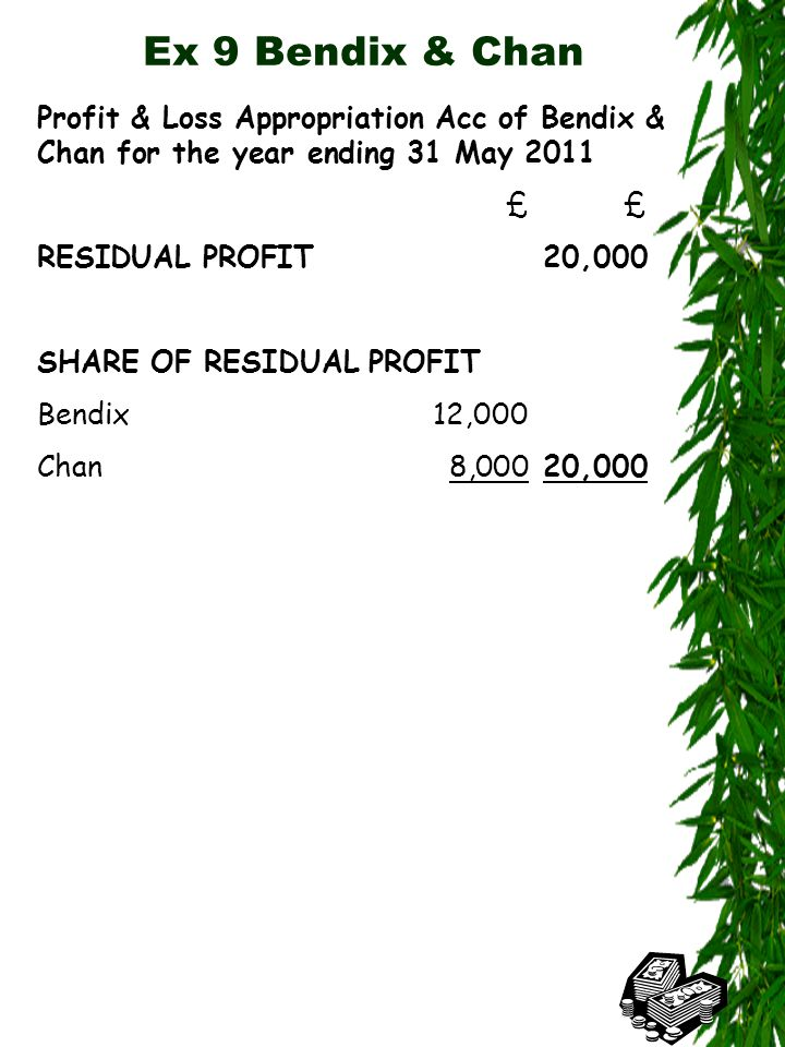 Ex 9 Bendix & Chan Profit & Loss Appropriation Acc of Bendix & Chan for the year ending 31 May 2011£ RESIDUAL PROFIT20,000 SHARE OF RESIDUAL PROFIT Bendix12,000 Chan8,00020,000
